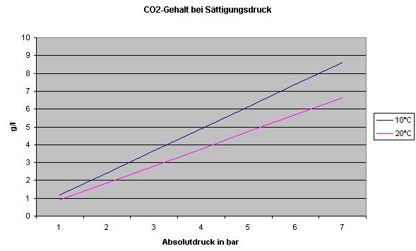 book konjunkturschwankungen theorie